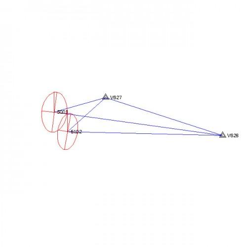 Výpočet statického merania